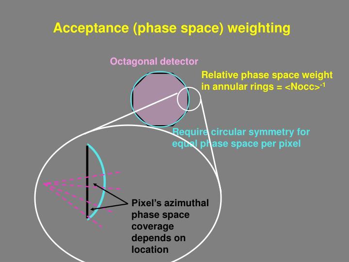 Octagonal detector