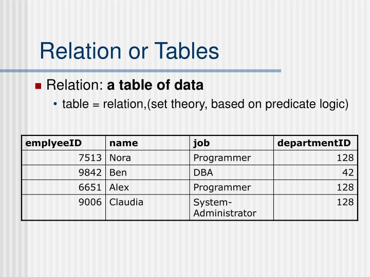 Relation or Tables