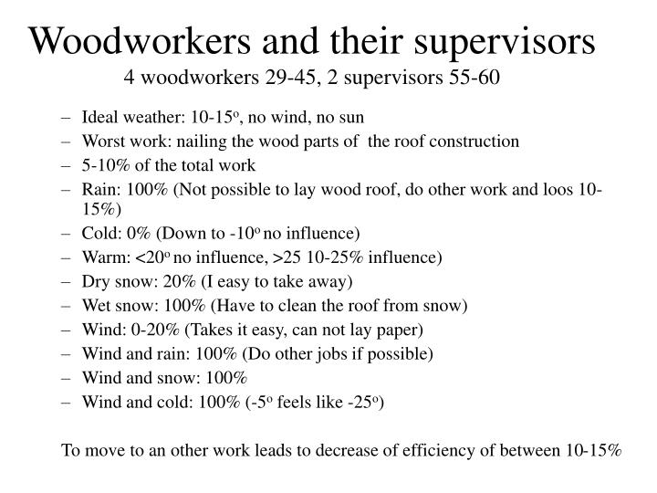 Woodworkers and their supervisors