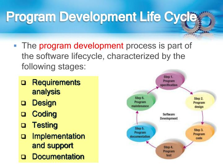 Program Development Life Cycle