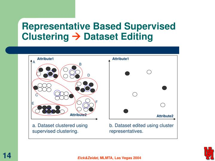 Representative Based Supervised Clustering