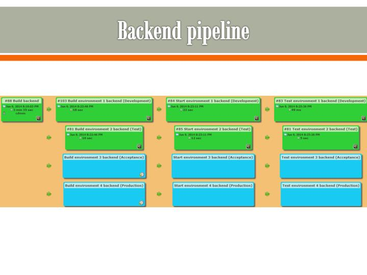 Backend pipeline