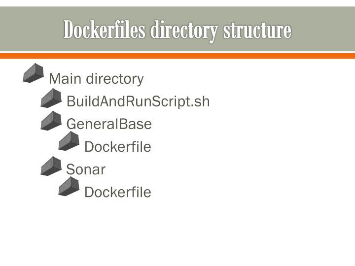 Dockerfiles