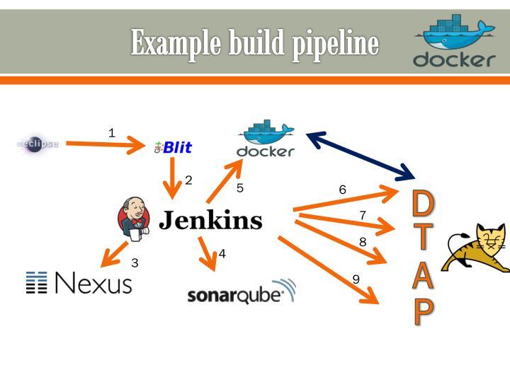 Example build pipeline