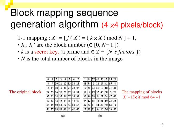 Block mapping sequence generation algorithm