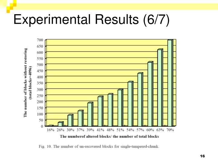 Experimental Results (6/7)