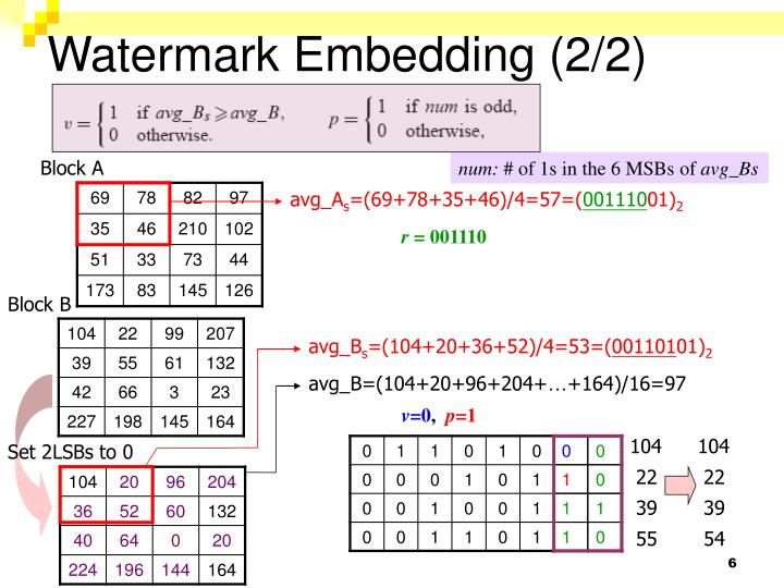 Watermark Embedding (2/2)