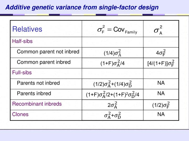 Additive genetic variance from single-factor design