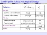 additive genetic variance from single factor design