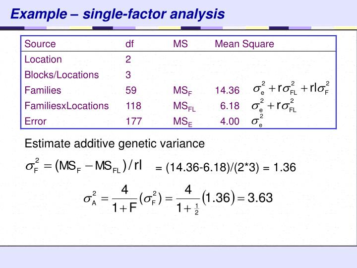 Example – single-factor analysis