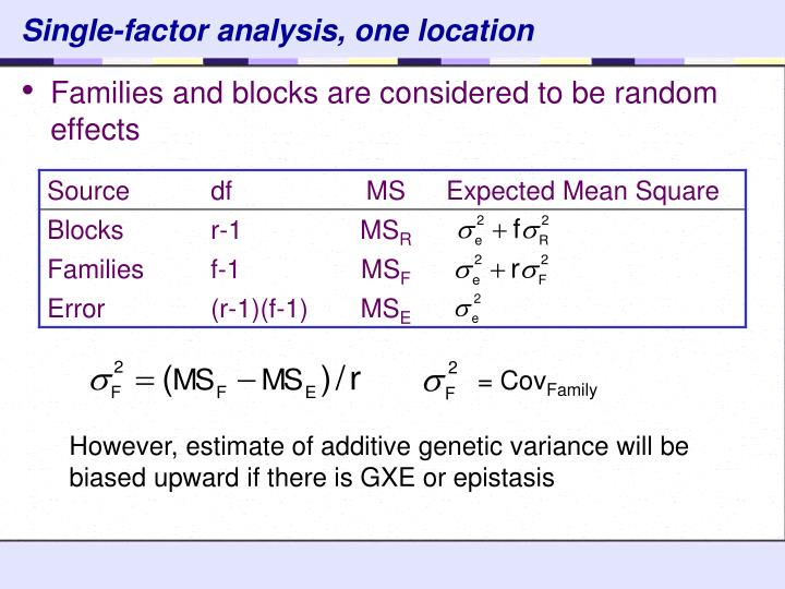 Single-factor analysis, one location