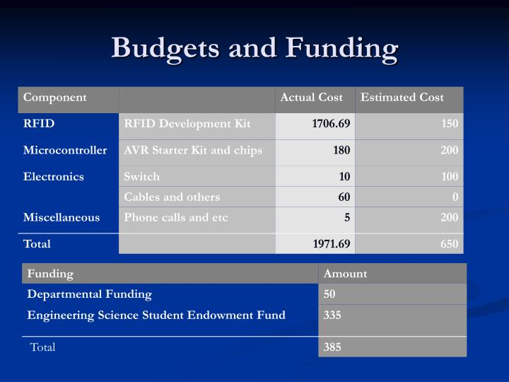 Budgets and Funding