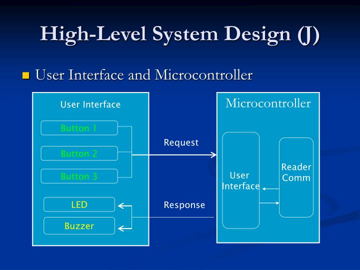 High-Level System Design (J)