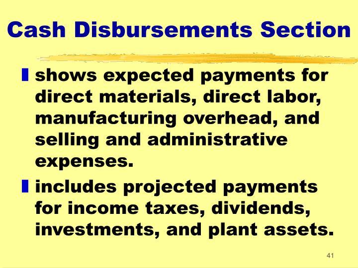 Cash Disbursements Section