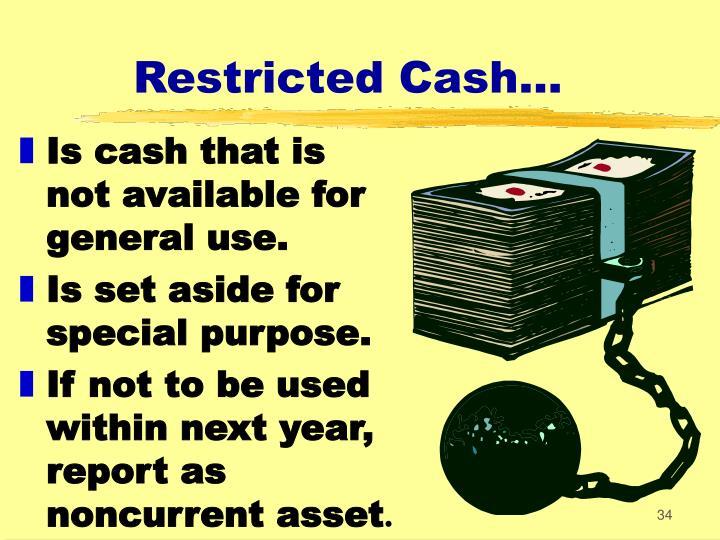 Restricted Cash...