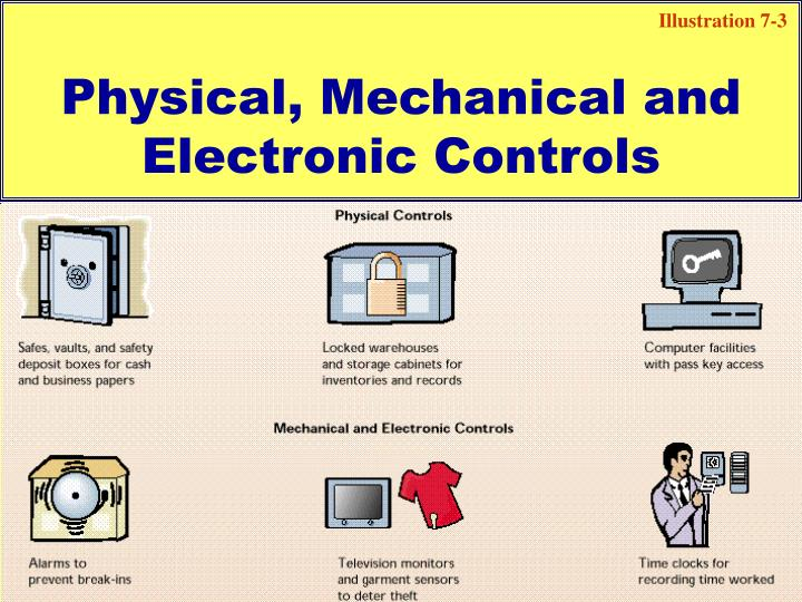 Physical, Mechanical and Electronic Controls