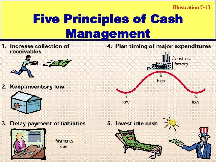 Five Principles of Cash Management
