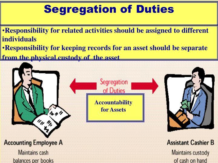 Segregation of Duties
