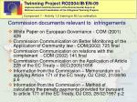 commission documents relevant to infringements