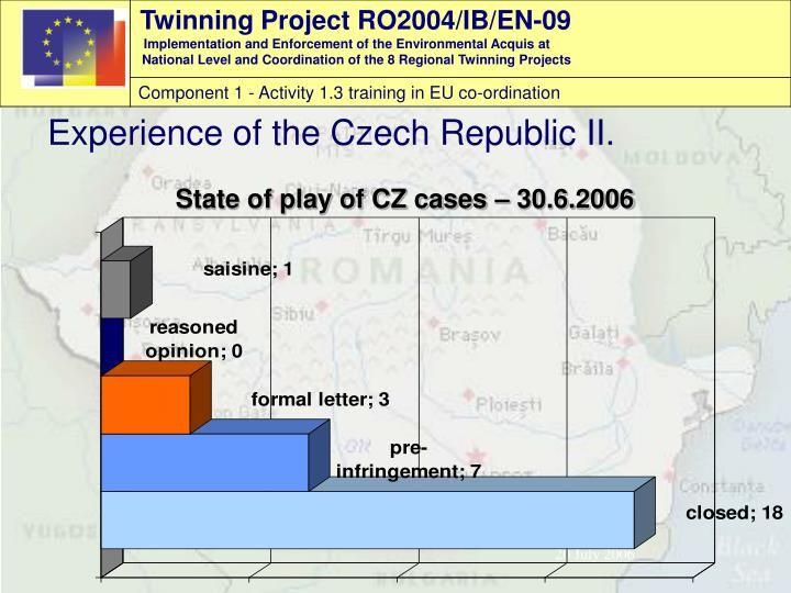 Experience of the Czech Republic II.