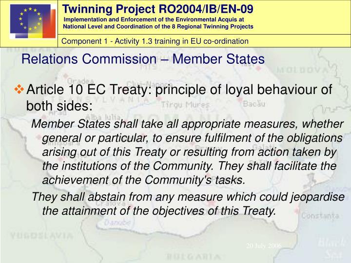 Article 10 EC