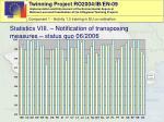 statistics vi ii notification of transposing measures status quo 0 6 200 6