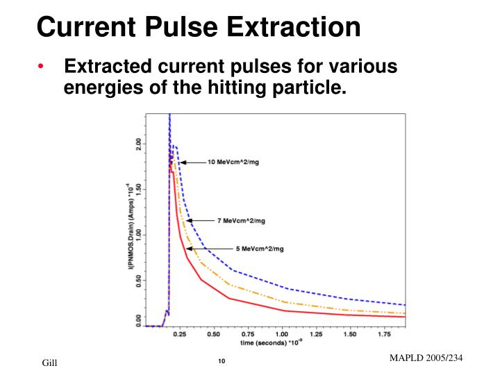 Current Pulse Extraction