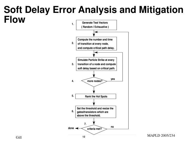 Soft Delay Error Analysis and Mitigation Flow