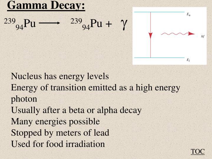 Gamma Decay: