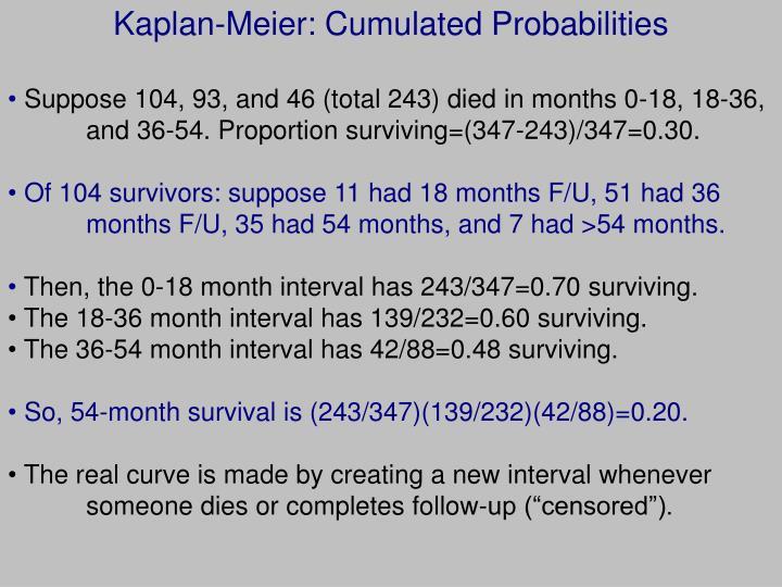 Kaplan-Meier: Cumulated Probabilities
