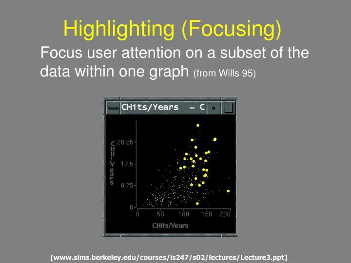 Highlighting (Focusing)