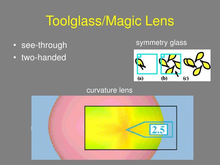 Toolglass/Magic Lens