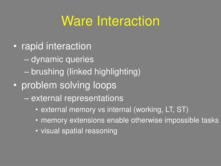Ware Interaction