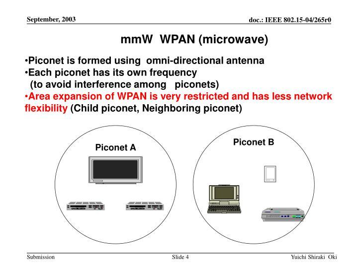 mmW  WPAN (microwave)