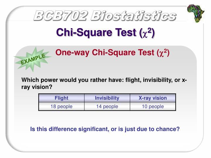 Chi-Square Test (