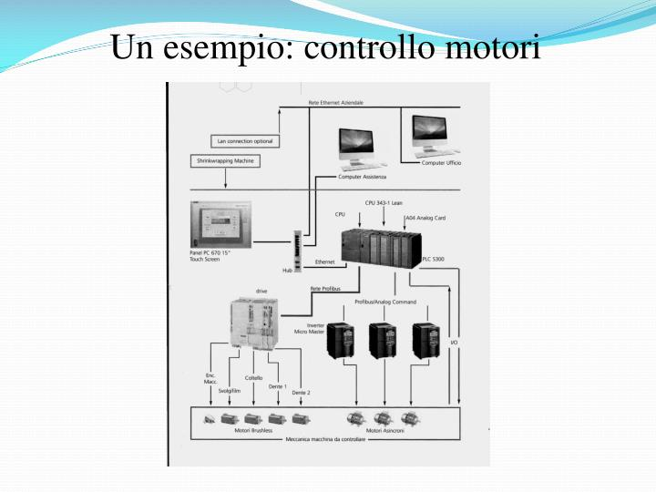 Un esempio: controllo motori