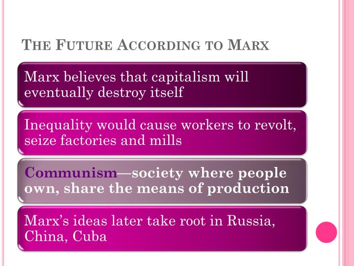 The Future According to Marx