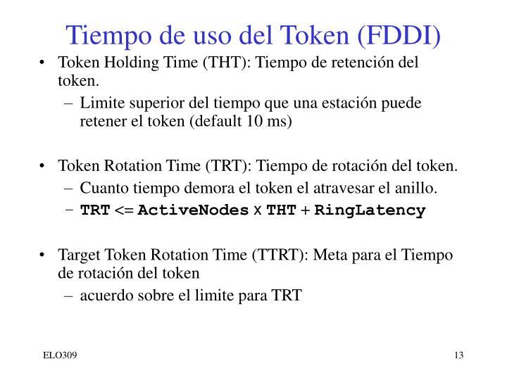 Tiempo de uso del Token (FDDI)