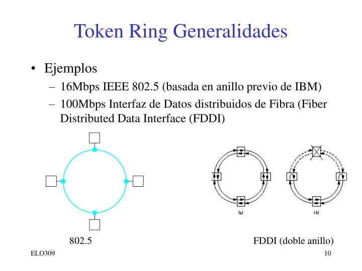 Token Ring Generalidades