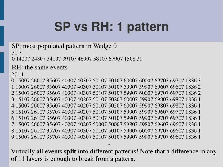 SP vs RH: 1 pattern