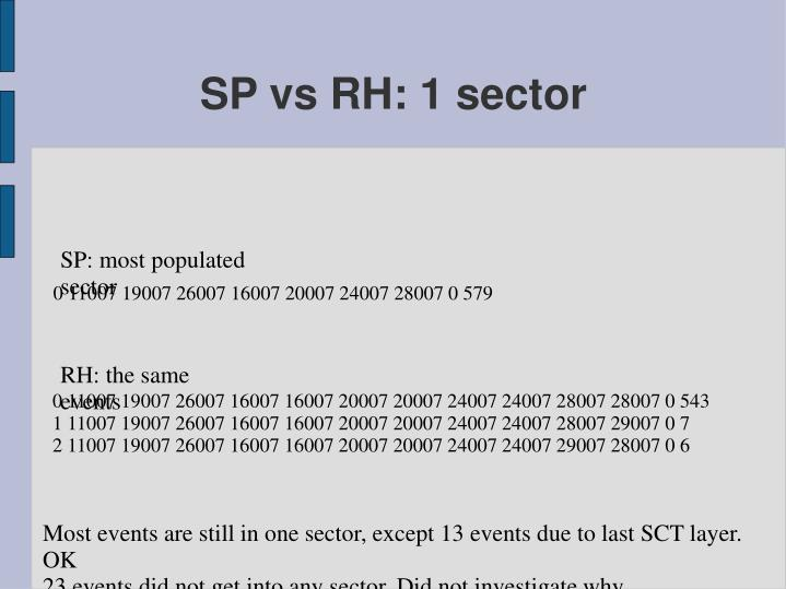 SP vs RH: 1 sector
