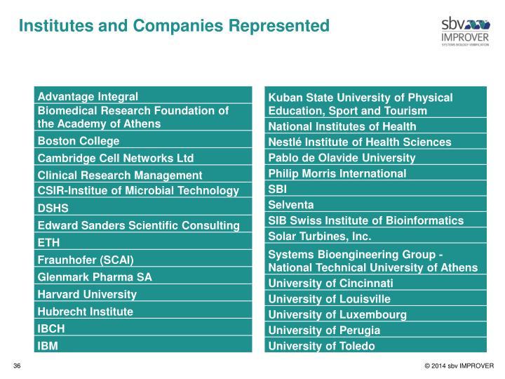 Institutes and Companies Represented