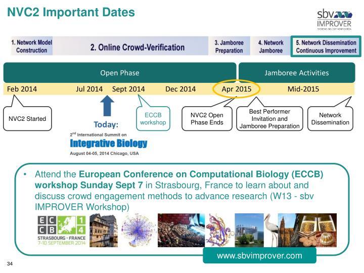 NVC2 Important Dates