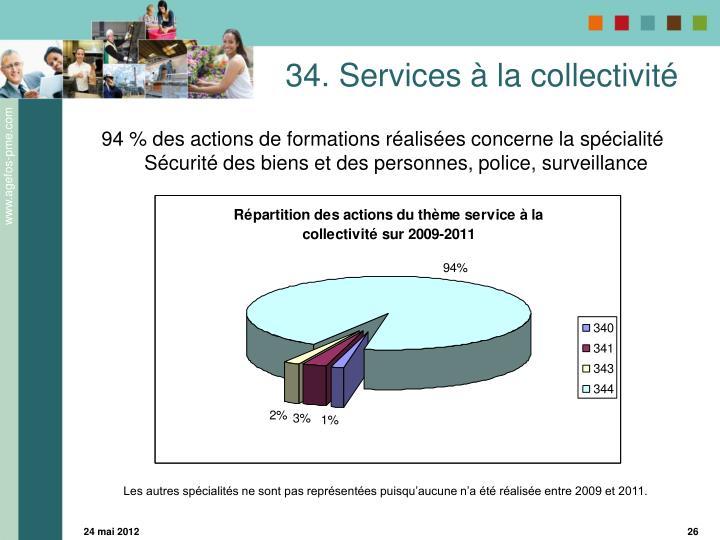 34. Services à la collectivité