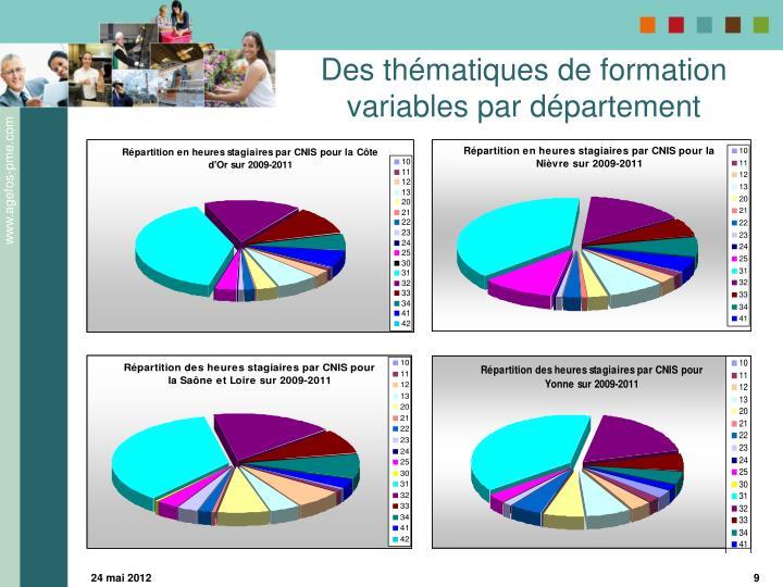 Des thématiques de formation variables par département