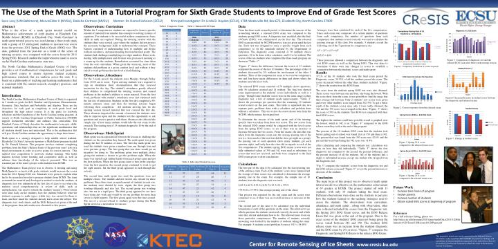 The Use of the Math Sprint in a Tutorial Program for Sixth Grade Students to Improve End of Grade Te...