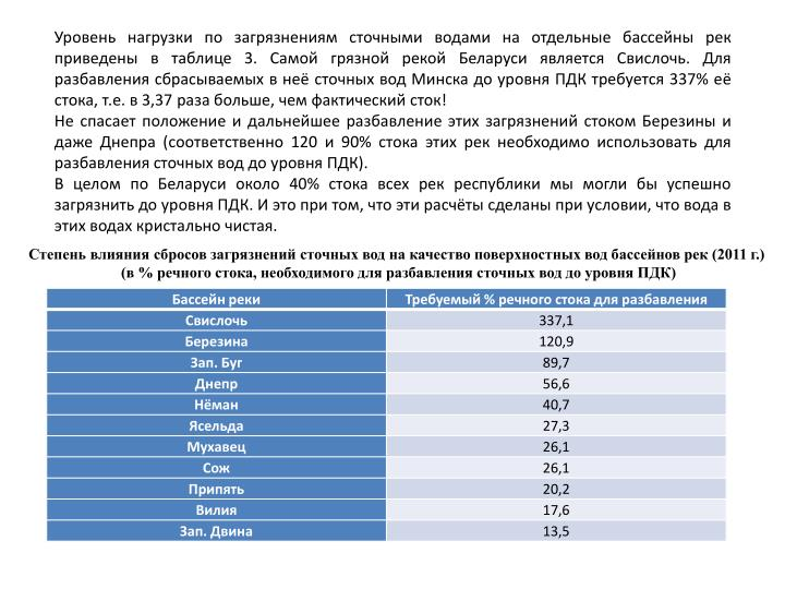 Уровень нагрузки по загрязнениям сточными водами на отдельные бассейны рек приведены в таблице 3. Самой грязной рекой Беларуси является Свислочь. Для разбавления сбрасываемых в неё сточных вод Минска до уровня ПДК требуется 337% её стока, т.е. в 3,37 раза больше, чем фактический сток!