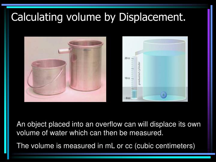 Calculating volume by Displacement.