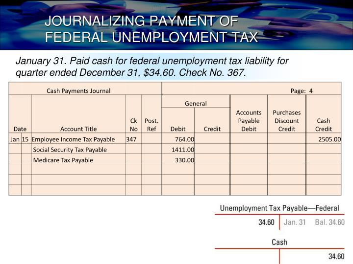 JOURNALIZING PAYMENT OF