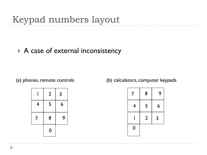 Keypad numbers layout